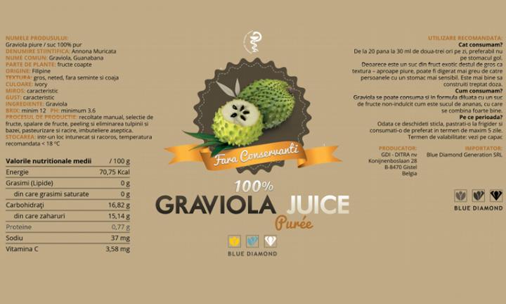Graviola Juice 100 % prospect