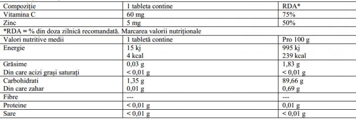 HEILUSAN Zinc + vitamina C prospect